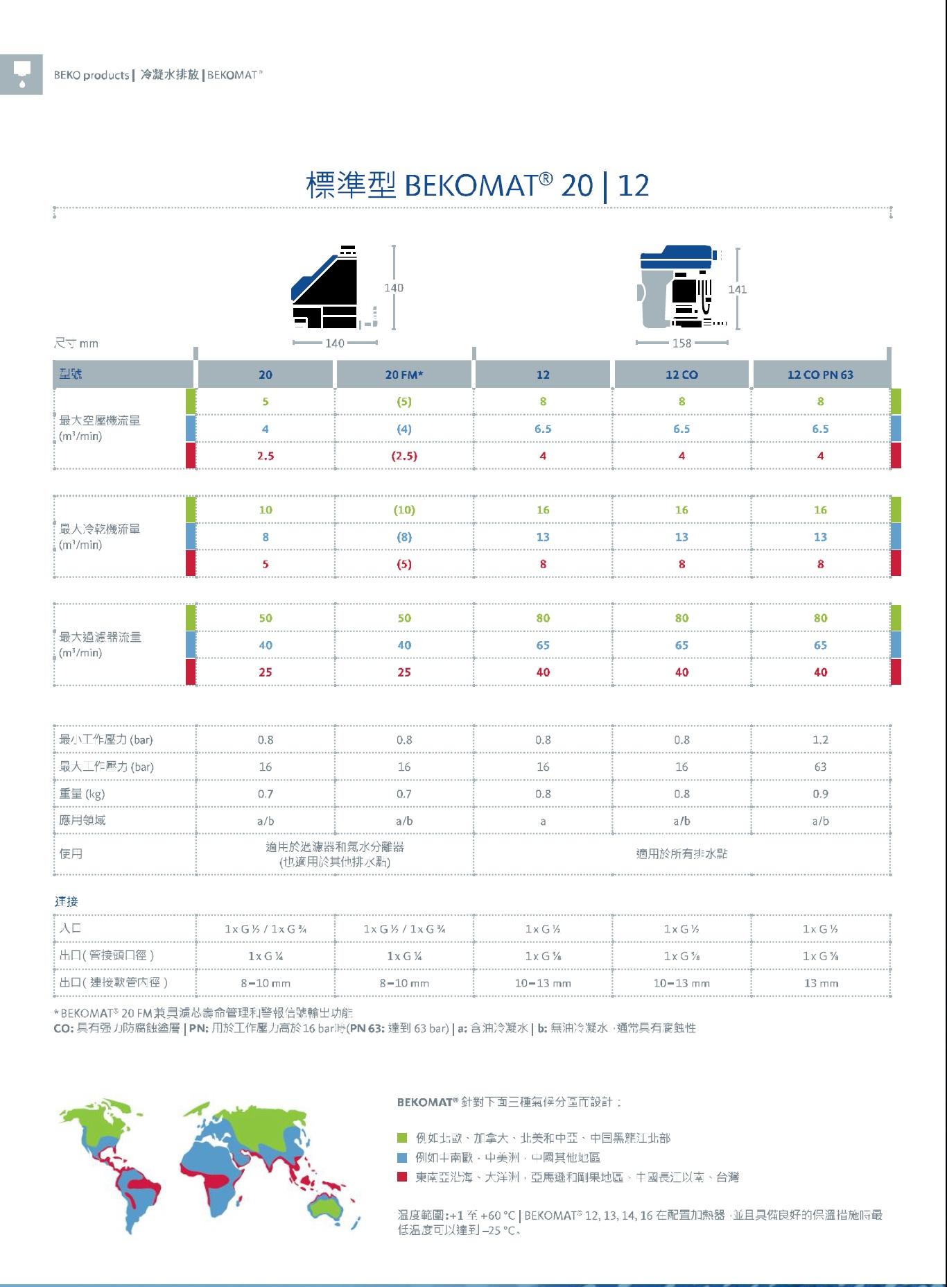 proimages/BEKMAT無耗氣_02-2012_spec..jpg