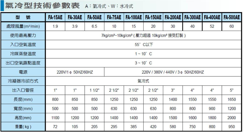 proimages/dry-FA-type-02.jpg