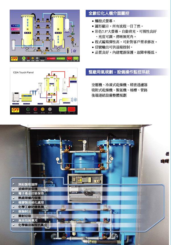常壓再生氮氣機