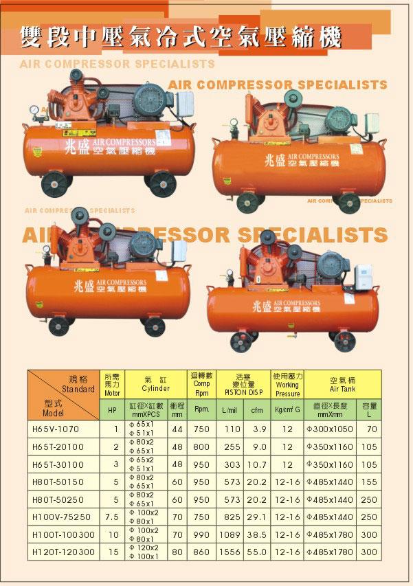 雙段中壓氣冷式空壓機