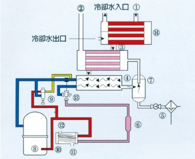 220v全封闭压缩机电路图
